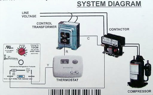 TDOM1 air conditioning and heat pump troubleshooting simplified contactor wiring diagram ac unit at edmiracle.co