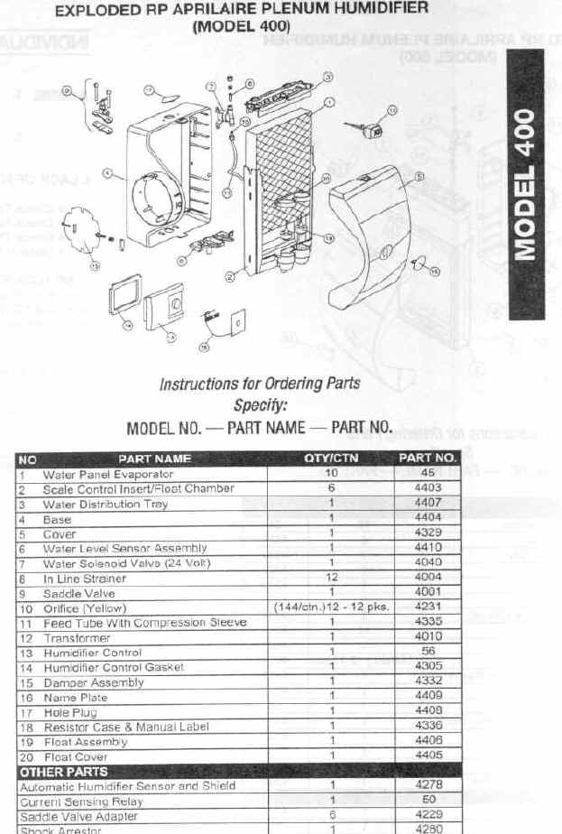400_Parts_List humidifier faqs archives \u2022 arnold's service company, inc aprilaire 56 humidistat wiring diagram at gsmx.co