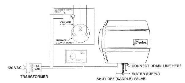 my humidifier runs all the time even when the furnace is off below is the wiring diagram for the aire 550